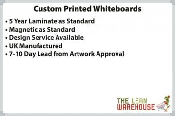 Custom Management Whiteboards
